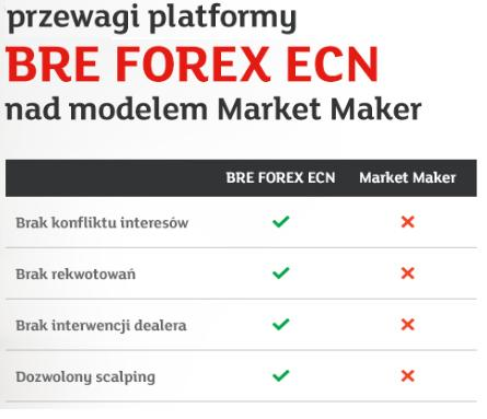 Forex waluty online merligen investments address