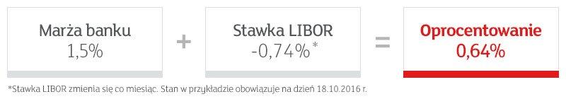 mbank_infografika_01.jpg