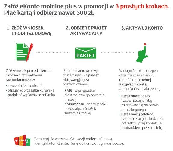 kroki zakładania ekonta mbank