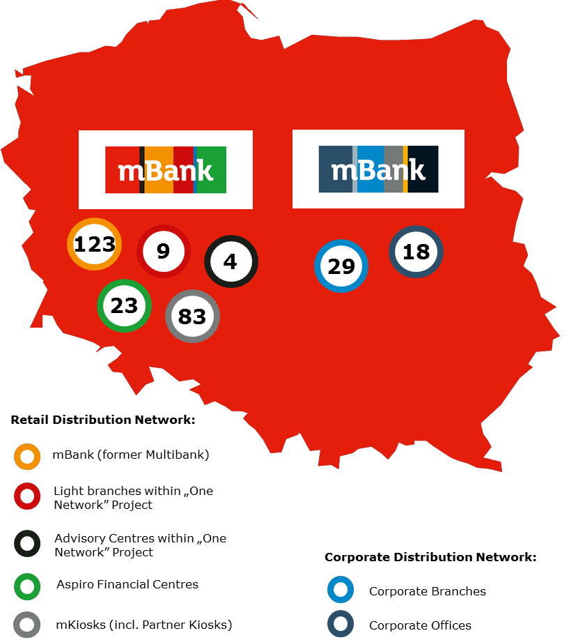 Image shows: Map of Poland with collocated distribution